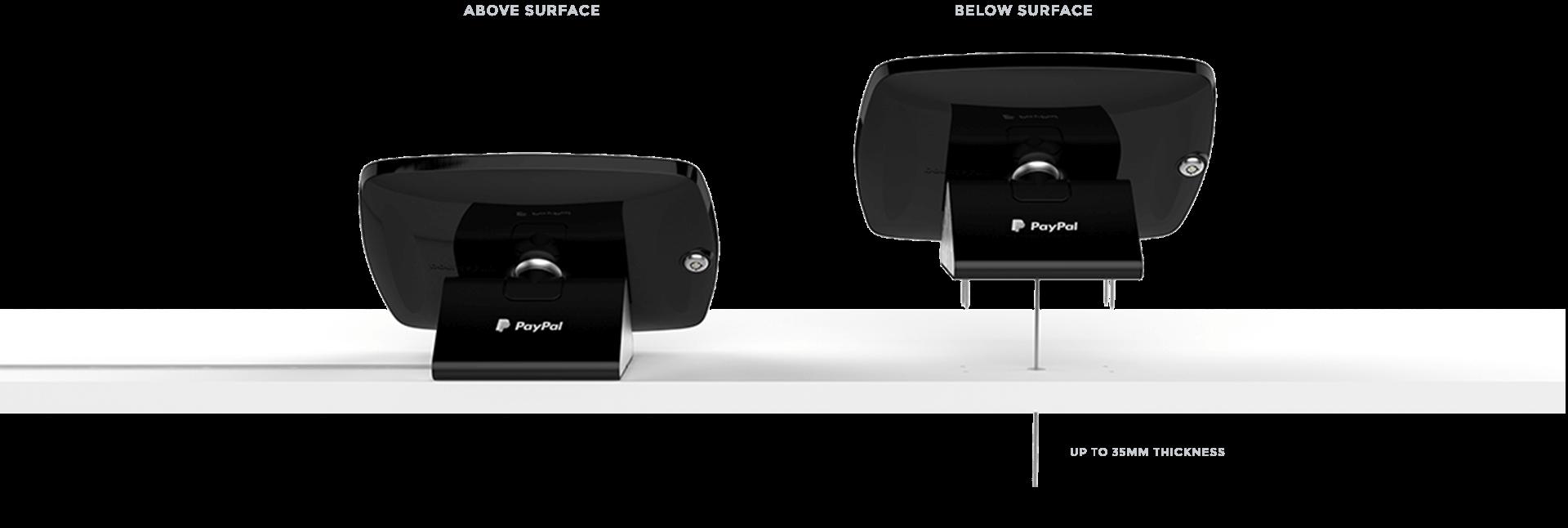 Bouncepad Pos Flip   Mounting Options