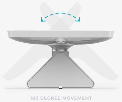 Bouncepad Flip Pos - Flip Screen Sharing